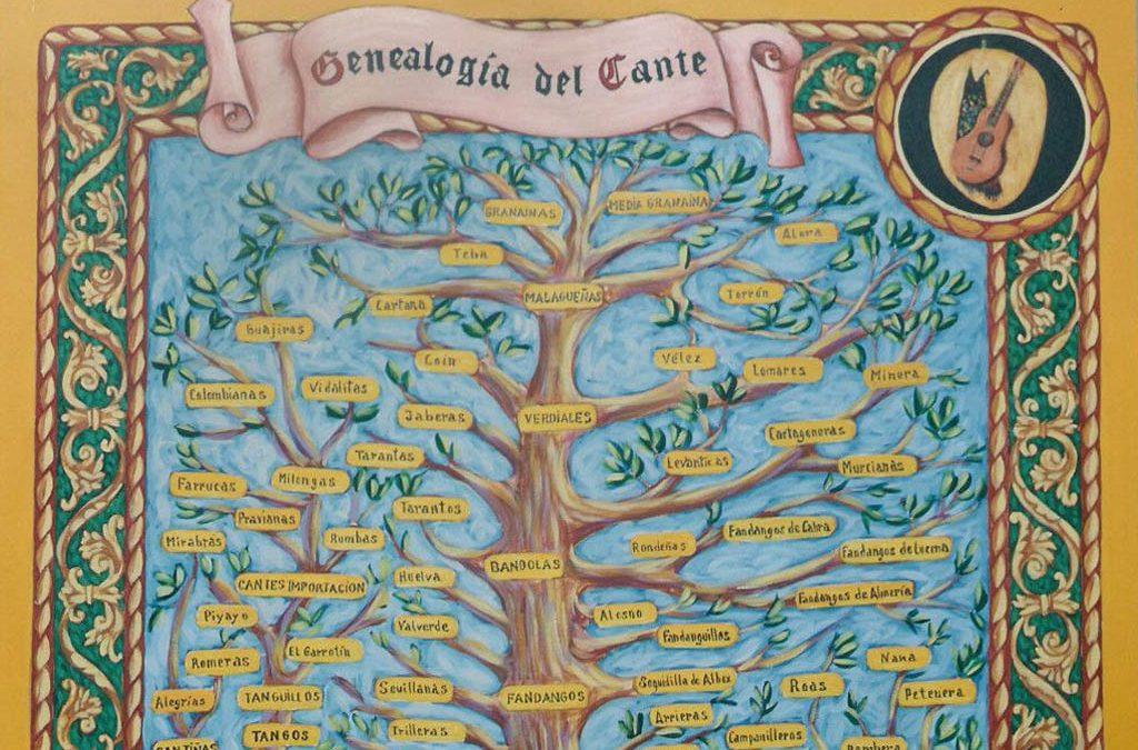 Un árbol para entender el cante flamenco